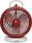 Havells I-Cool 175 mm Personal Fan (White/)