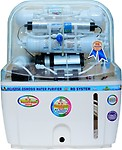 Rk Aquafresh India SWIFT Advanced 14STAGE 12 L RO + UV +UF Water Purifier