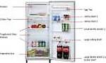 Panasonic 202 L Direct Cool Single Door 3 Star (2020) Refrigerator(PURPLE, NR-AC21SVX1)