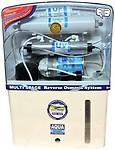 Aquagrand UF 12 L RO + UV +UF Water Purifier